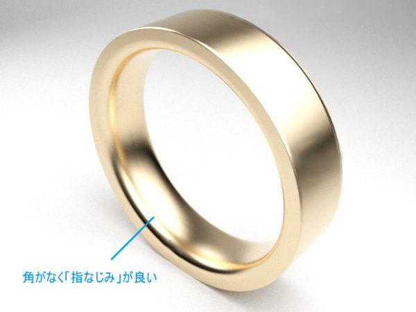 結婚指輪の指なじみ説明の図