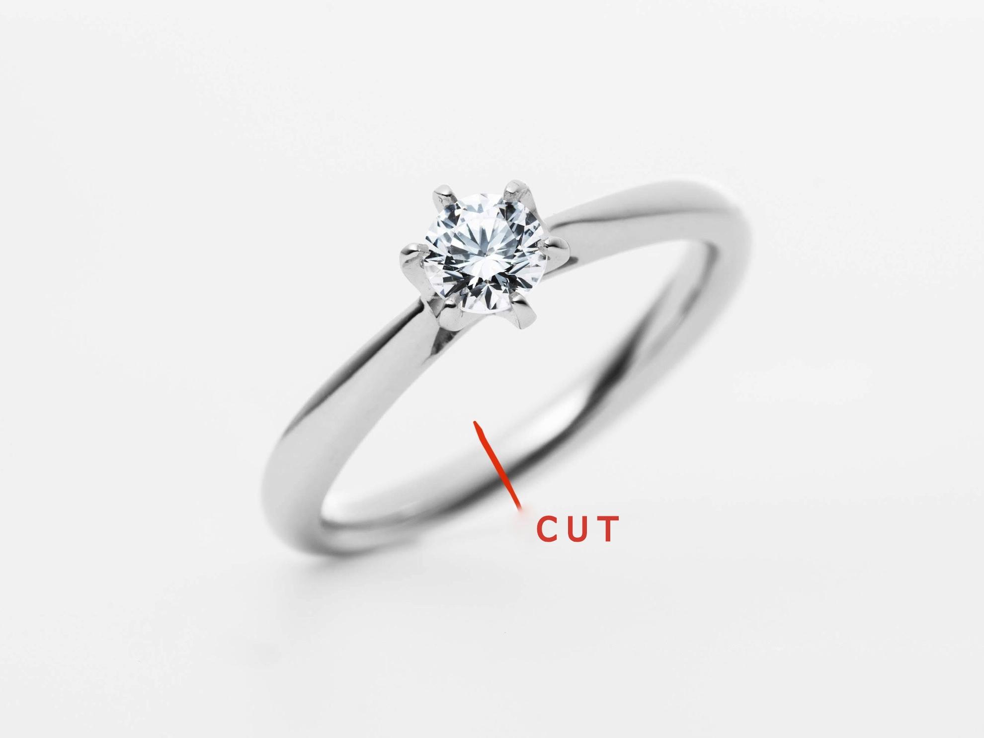 指輪が抜けない時の対処法...