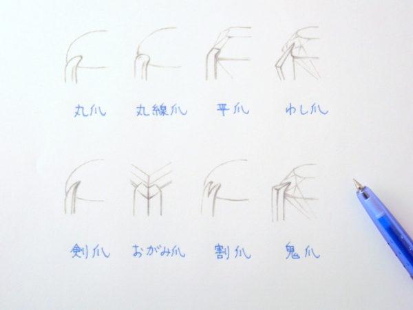 婚約指輪のダイヤモンドを留める爪の種類名称の図
