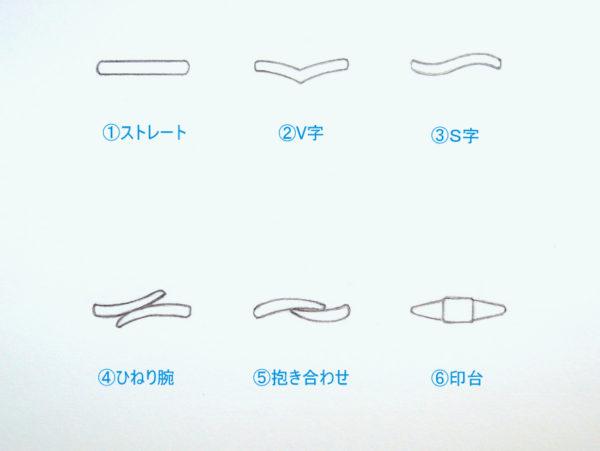 結婚指輪の正面から見た各名称の図